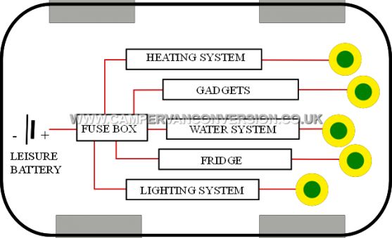 C ervan Electrics moreover EngineRemoval also Showthread further 12023a D additionally Watch. on camper battery wiring diagram