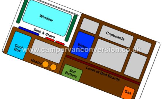 Planning camper conversions campervan conversion - Idee van eerlijke lay outs ...
